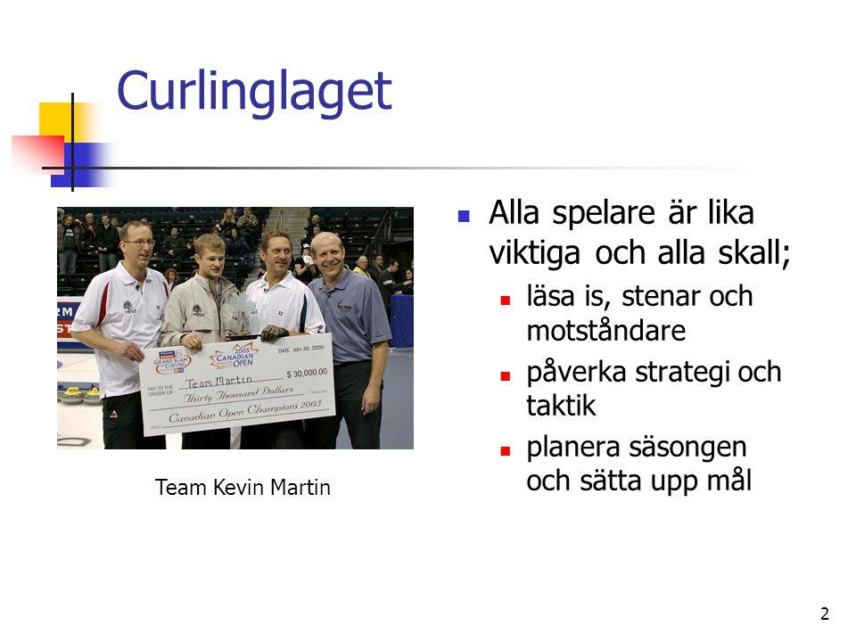 Curlinglaget Alla spelare är lika viktiga och alla skall;