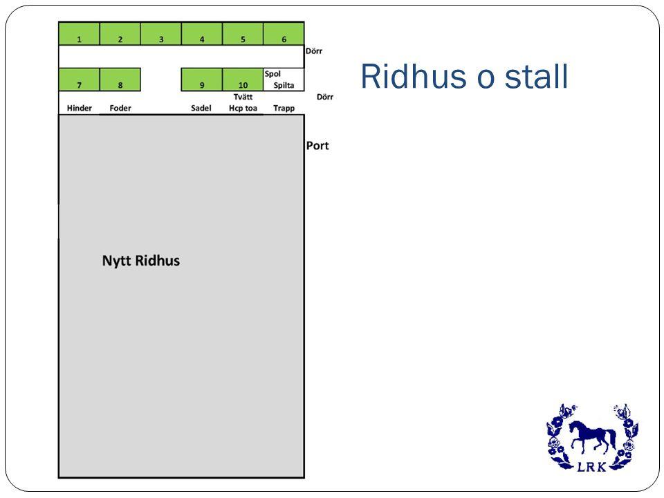Ridhus o stall