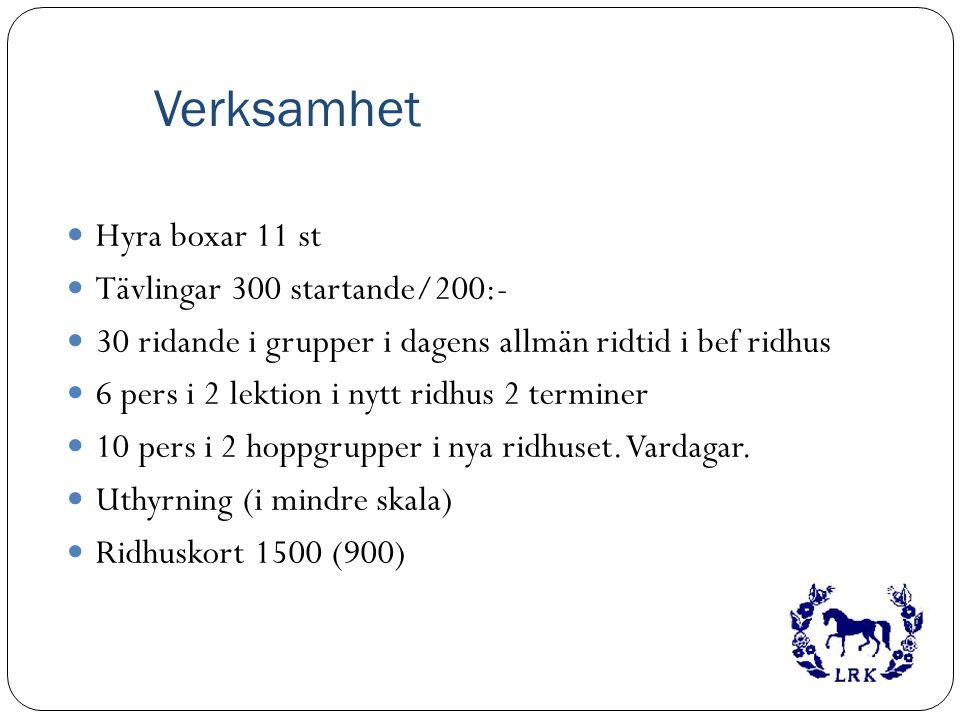 Verksamhet Hyra boxar 11 st Tävlingar 300 startande/200:-