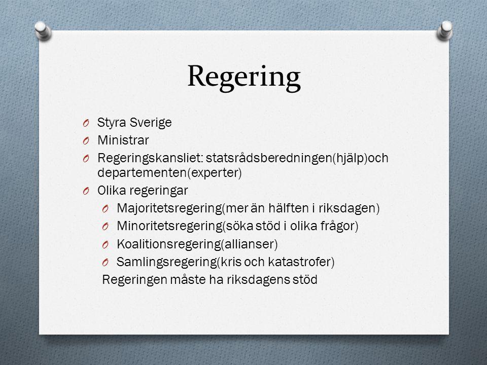 Regering Styra Sverige Ministrar