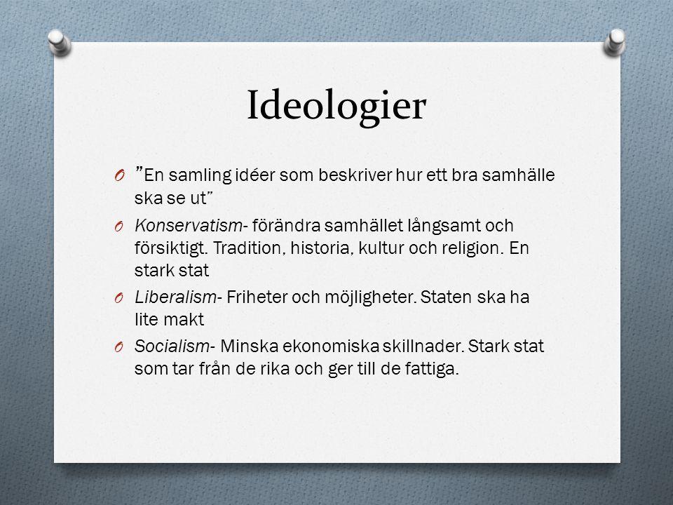 Ideologier En samling idéer som beskriver hur ett bra samhälle ska se ut