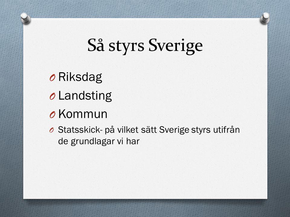 Så styrs Sverige Riksdag Landsting Kommun