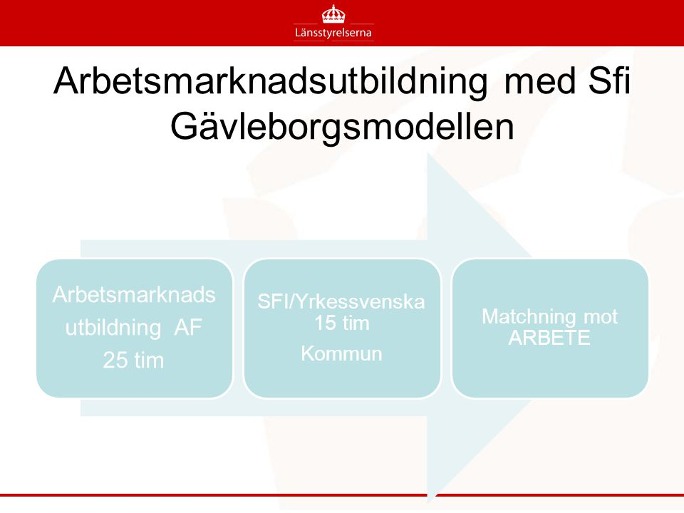 Arbetsmarknadsutbildning med Sfi Gävleborgsmodellen