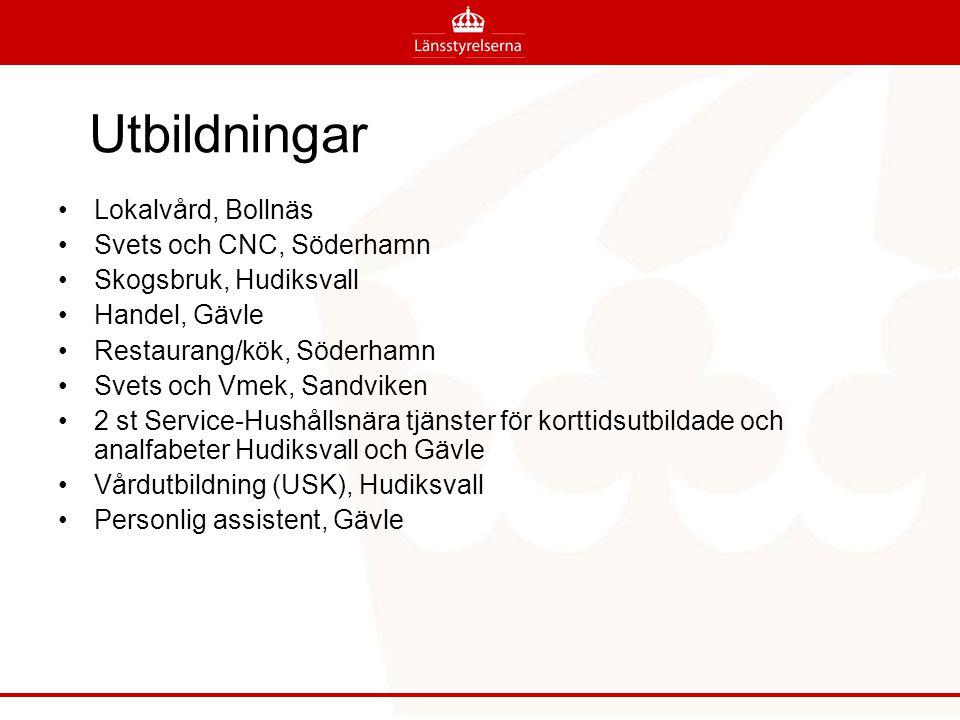 Utbildningar Lokalvård, Bollnäs Svets och CNC, Söderhamn