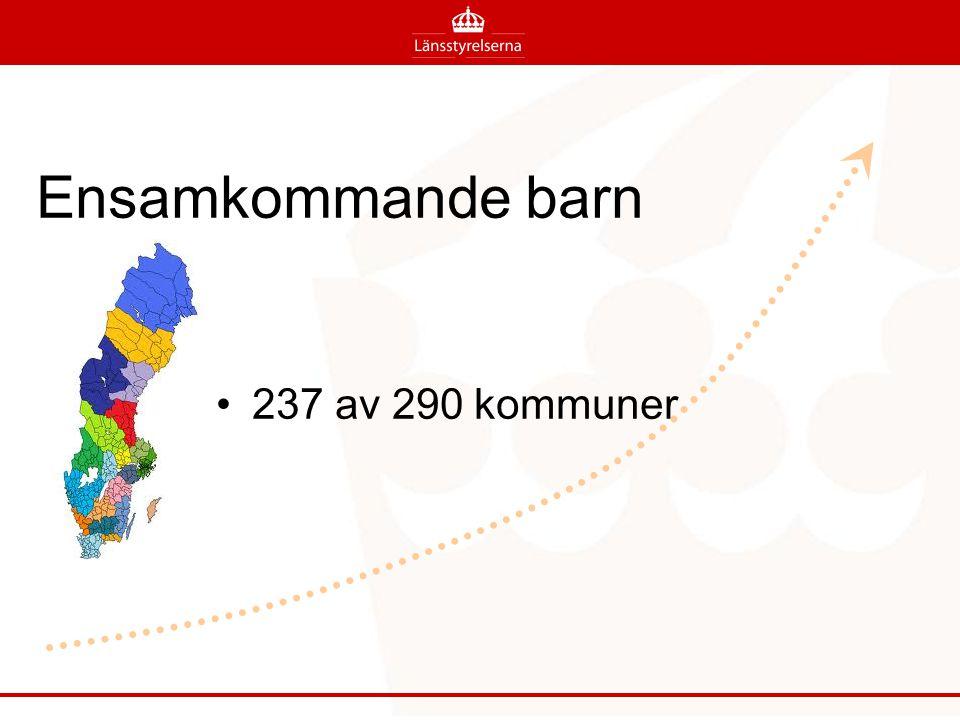 Ensamkommande barn 237 av 290 kommuner