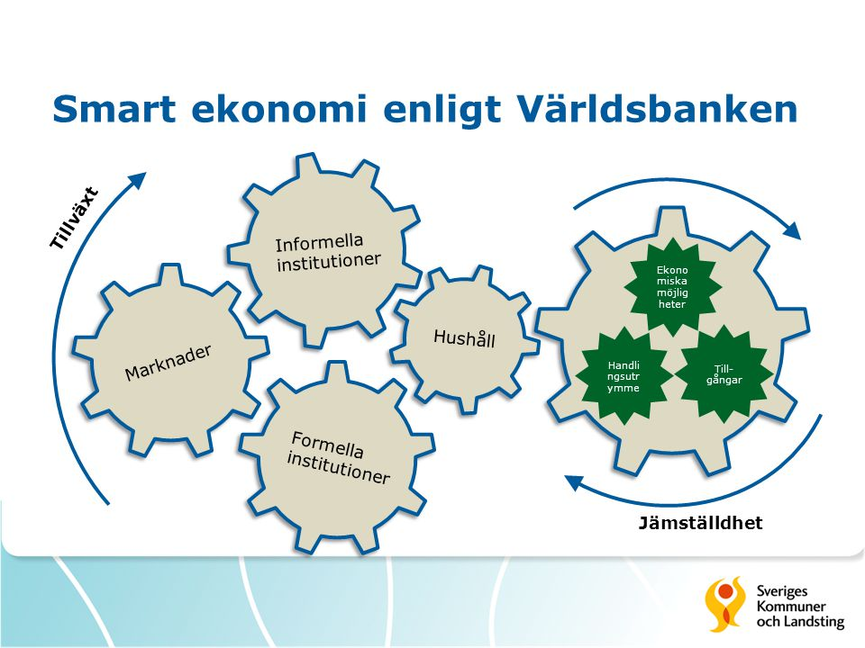 Smart ekonomi enligt Världsbanken