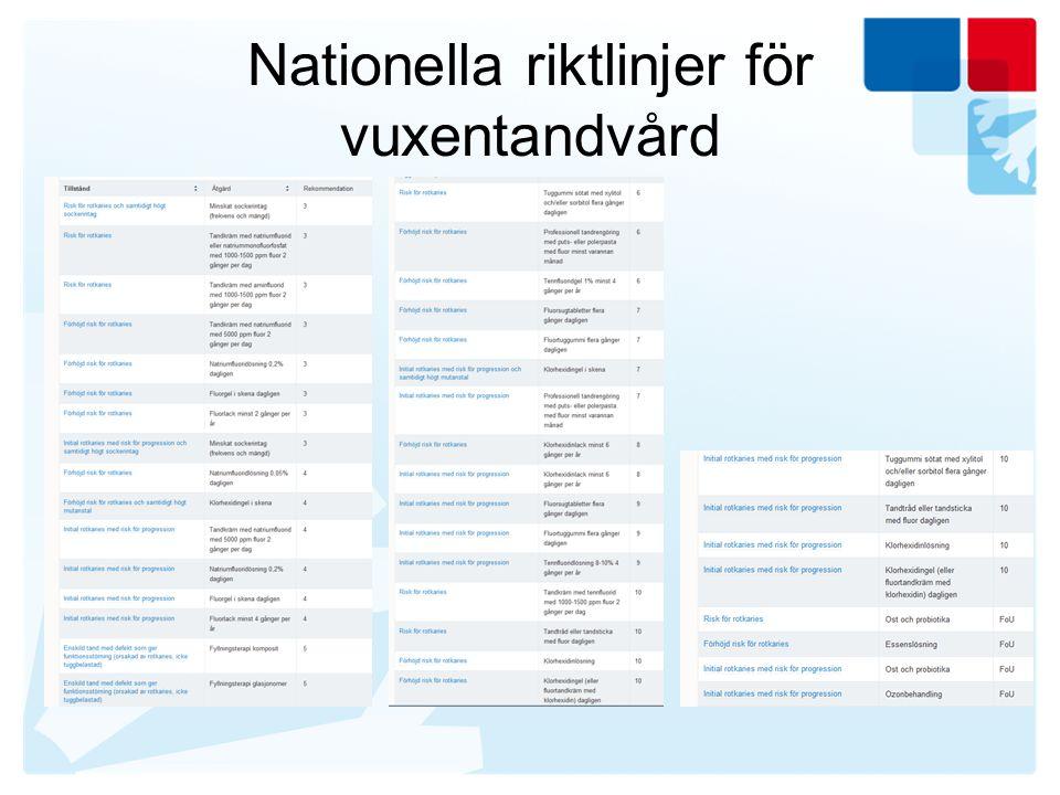 Nationella riktlinjer för vuxentandvård