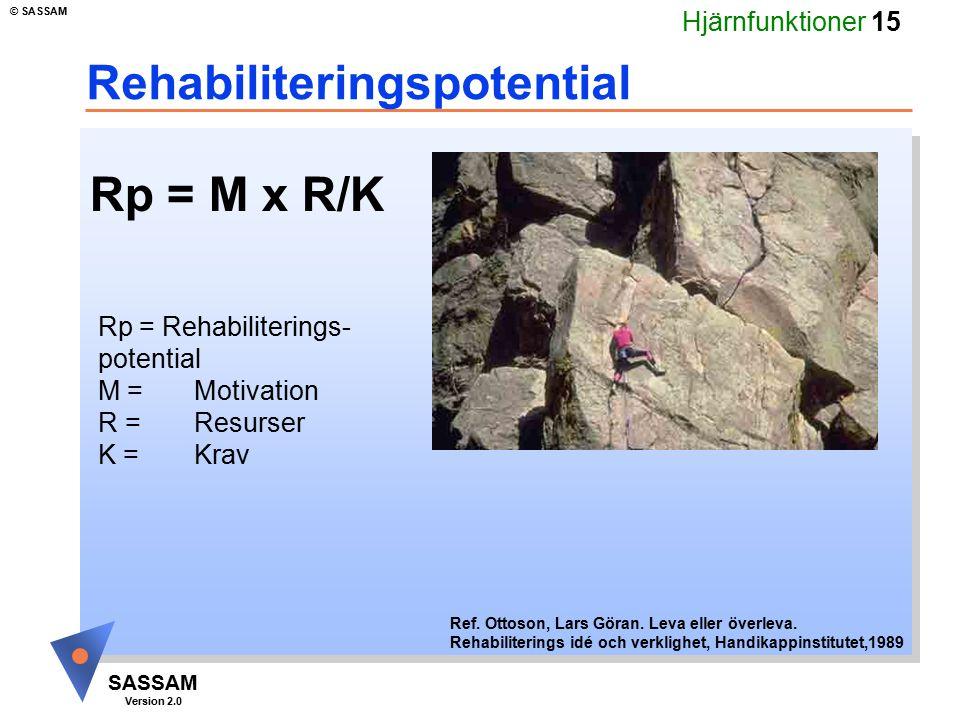 Rehabiliteringspotential