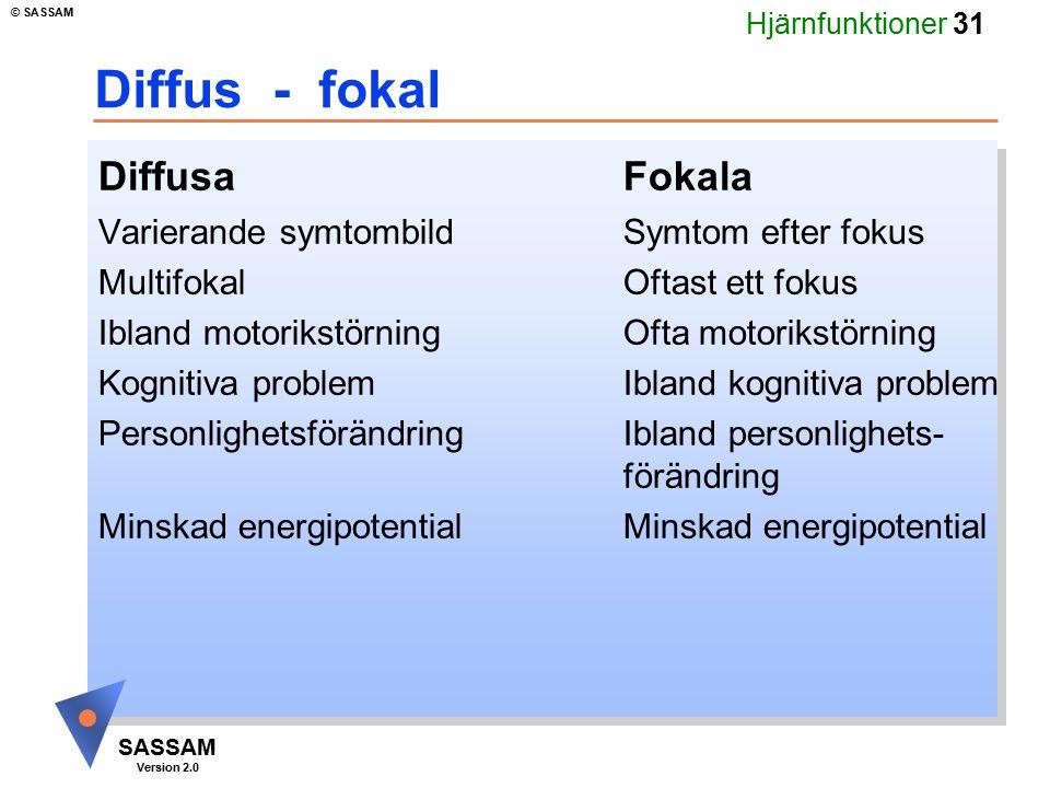 Diffus - fokal Diffusa Fokala Varierande symtombild Symtom efter fokus