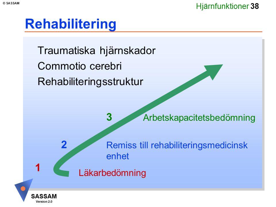 Rehabilitering Traumatiska hjärnskador Commotio cerebri