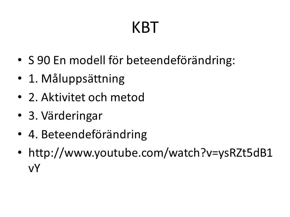 KBT S 90 En modell för beteendeförändring: 1. Måluppsättning