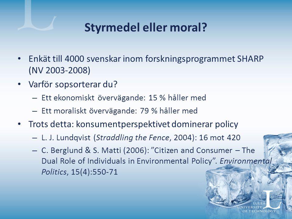 Styrmedel eller moral Enkät till 4000 svenskar inom forskningsprogrammet SHARP (NV 2003-2008) Varför sopsorterar du