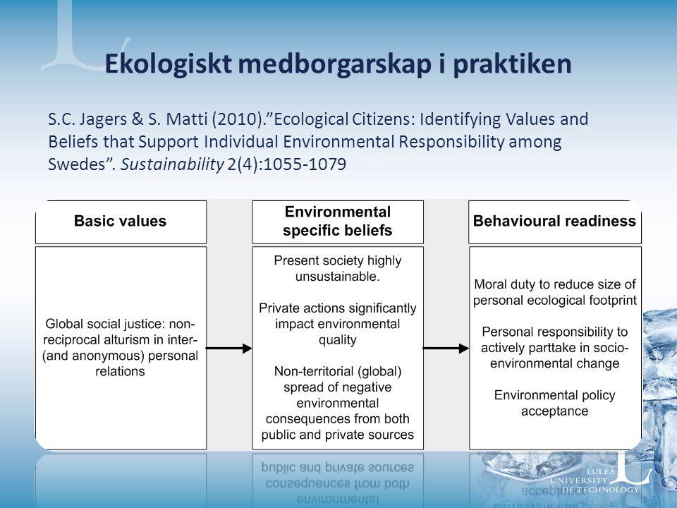 Ekologiskt medborgarskap i praktiken