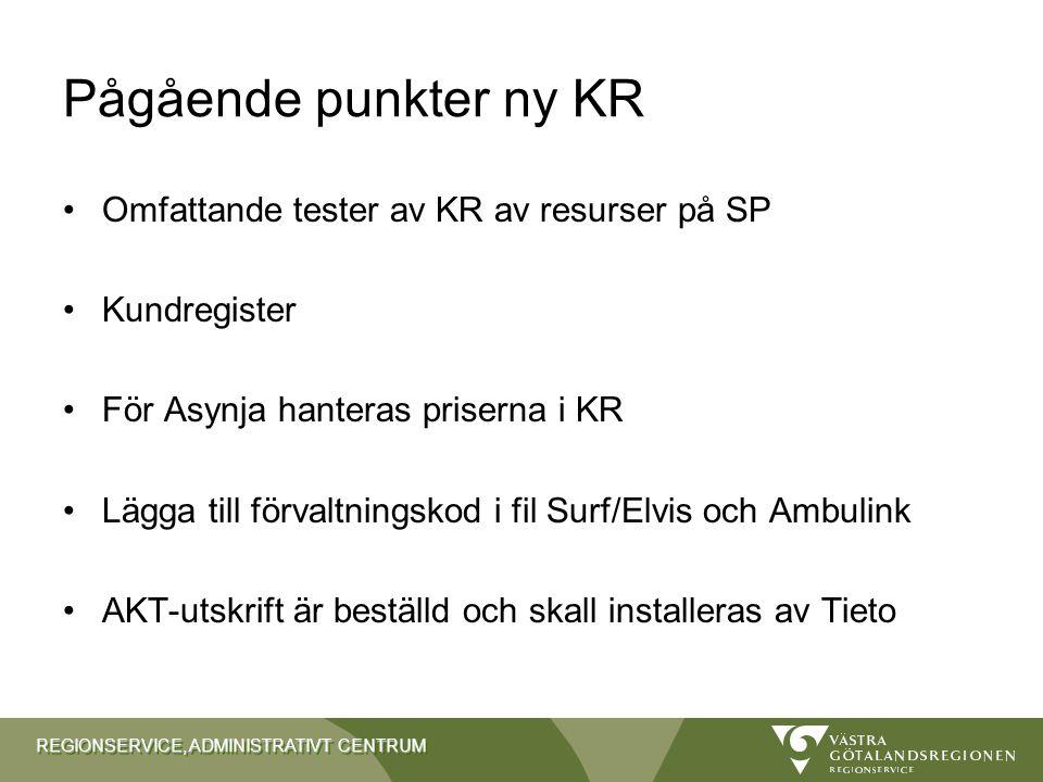 Pågående punkter ny KR Omfattande tester av KR av resurser på SP