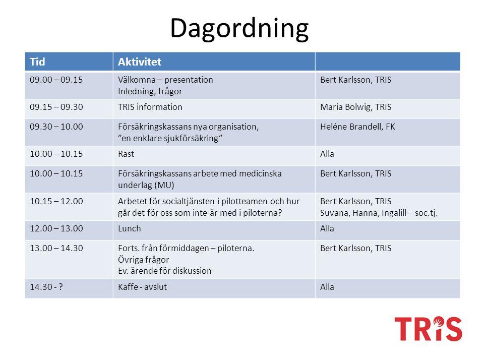 Dagordning Tid Aktivitet 09.00 – 09.15 Välkomna – presentation