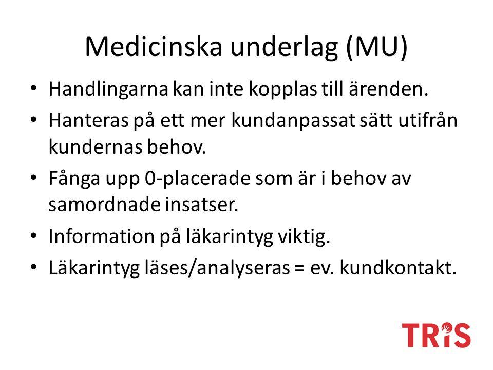 Medicinska underlag (MU)
