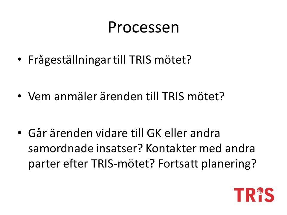 Processen Frågeställningar till TRIS mötet