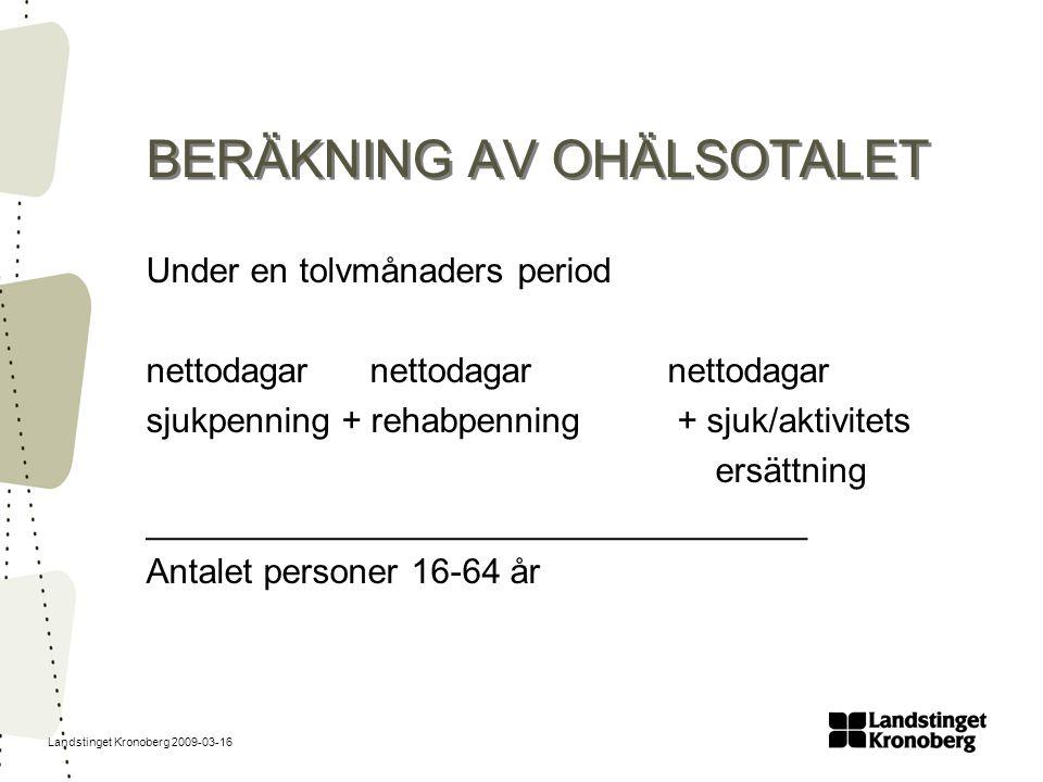 BERÄKNING AV OHÄLSOTALET