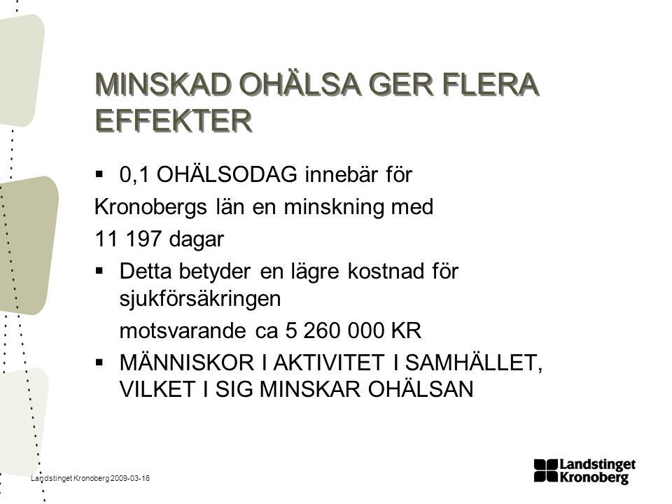 MINSKAD OHÄLSA GER FLERA EFFEKTER