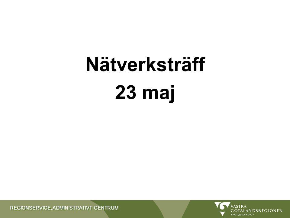 Nätverksträff 23 maj