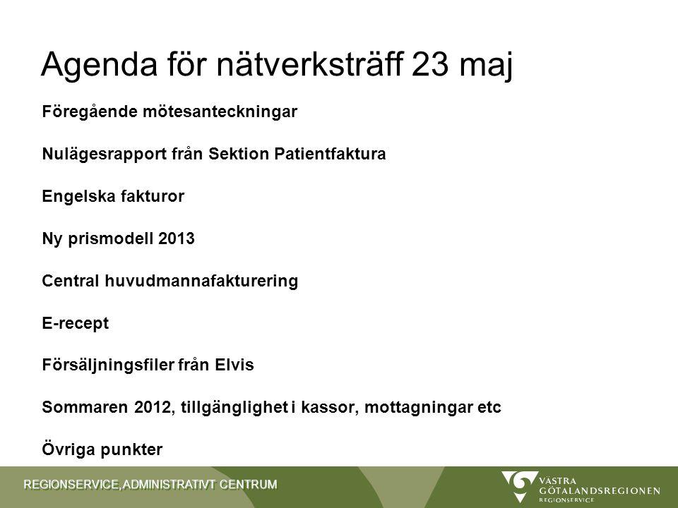 Agenda för nätverksträff 23 maj
