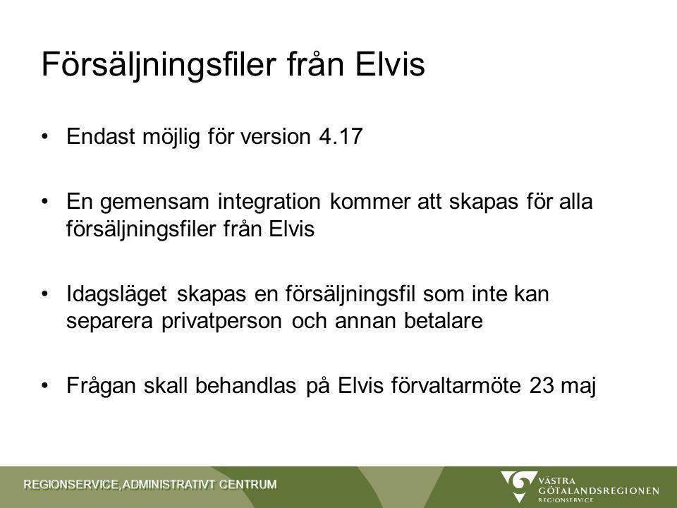 Försäljningsfiler från Elvis