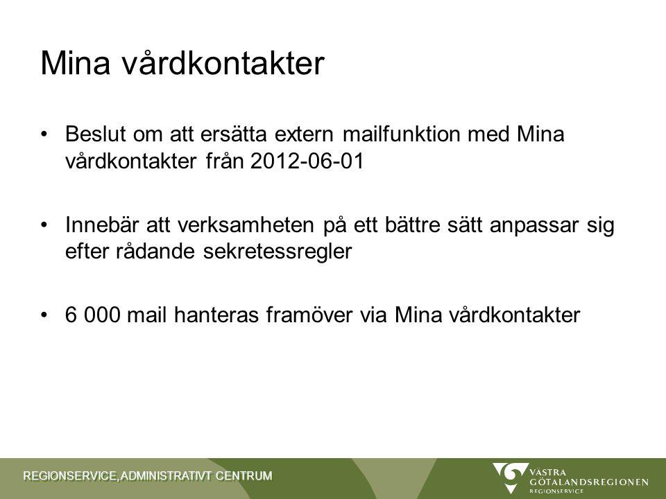 Mina vårdkontakter Beslut om att ersätta extern mailfunktion med Mina vårdkontakter från 2012-06-01.