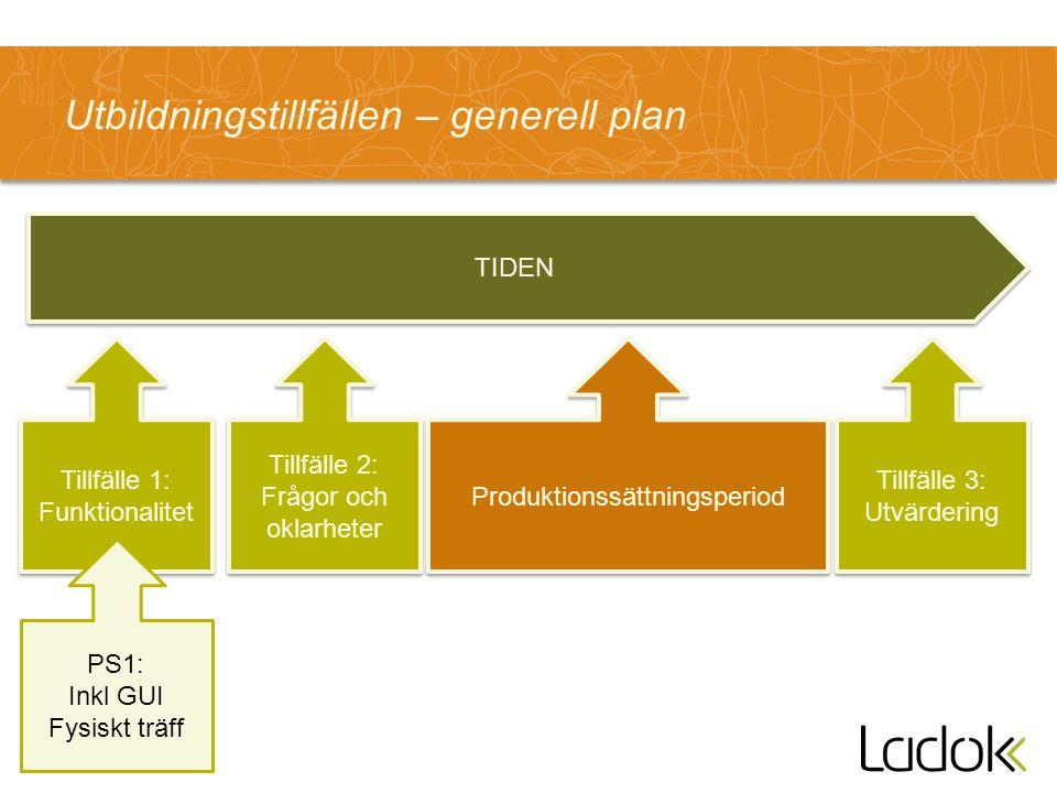 Utbildningstillfällen – generell plan