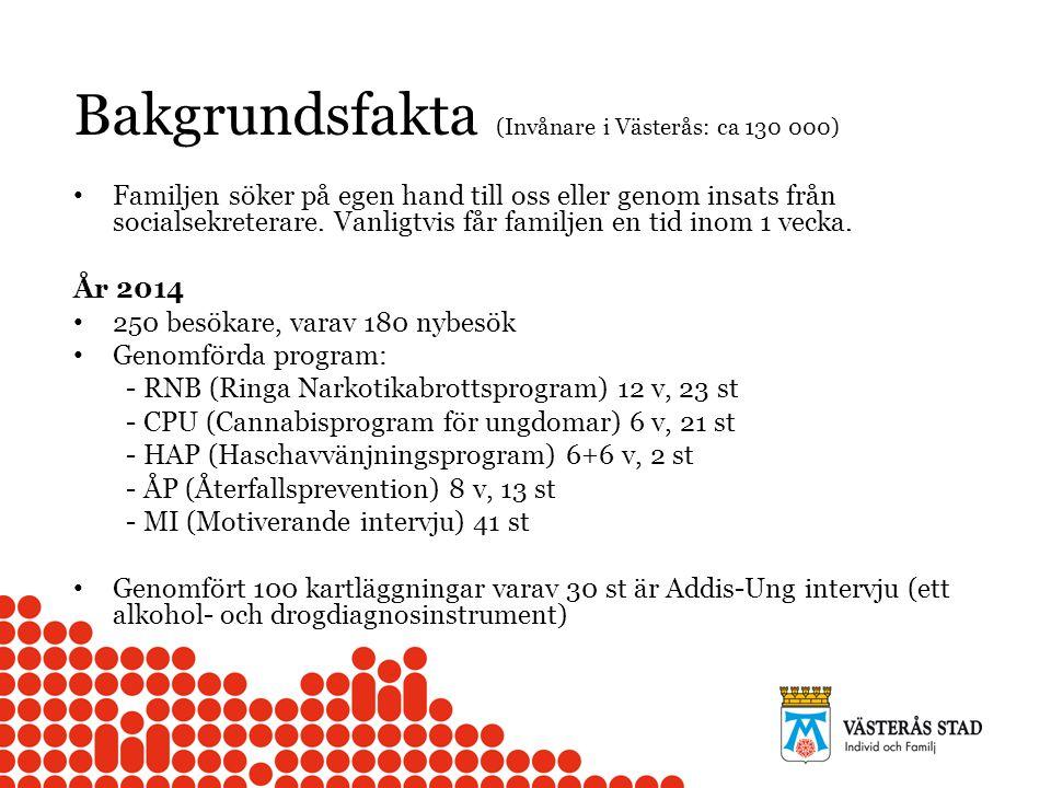 Bakgrundsfakta (Invånare i Västerås: ca 130 000)