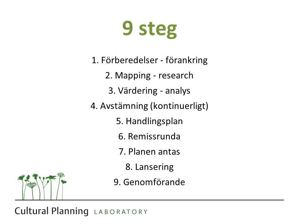 9 steg 1. Förberedelser - förankring 2. Mapping - research