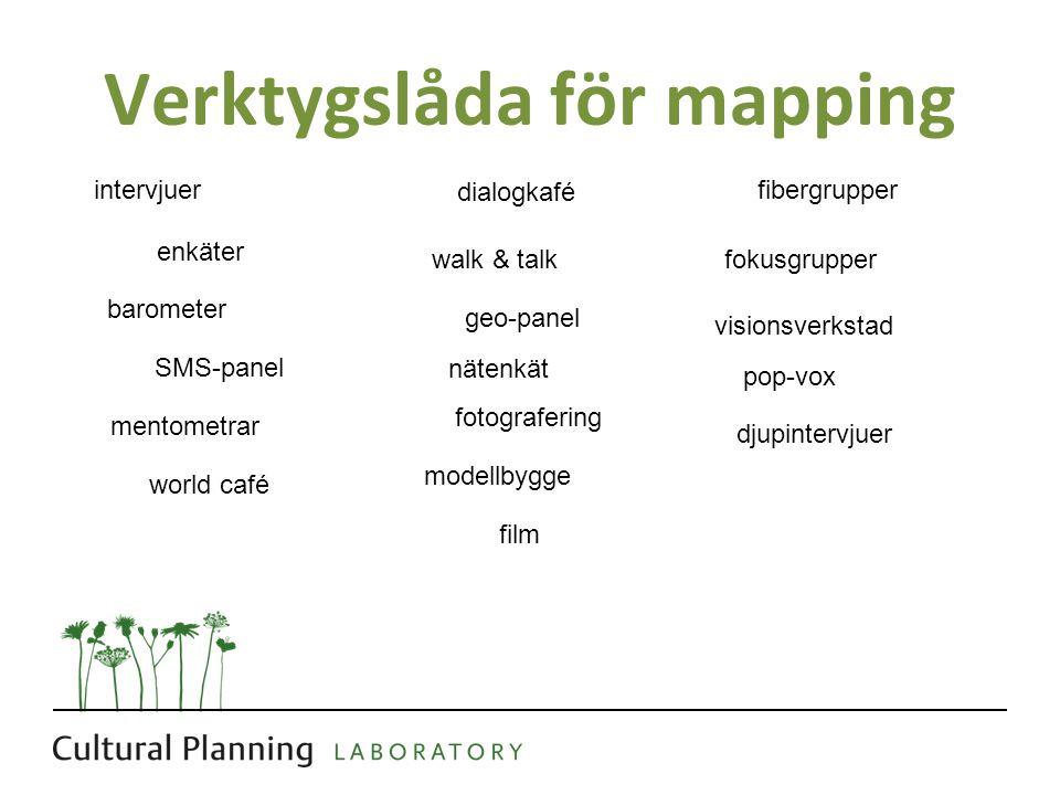 Verktygslåda för mapping