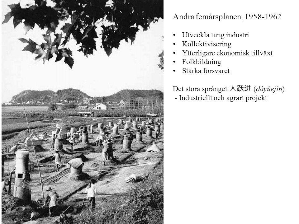 Andra femårsplanen, 1958-1962 Utveckla tung industri Kollektivisering