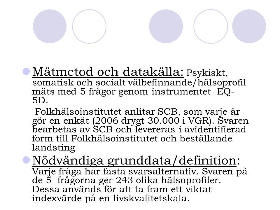Mätmetod och datakälla: Psykiskt, somatisk och socialt välbefinnande/hälsoprofil mäts med 5 frågor genom instrumentet EQ-5D.