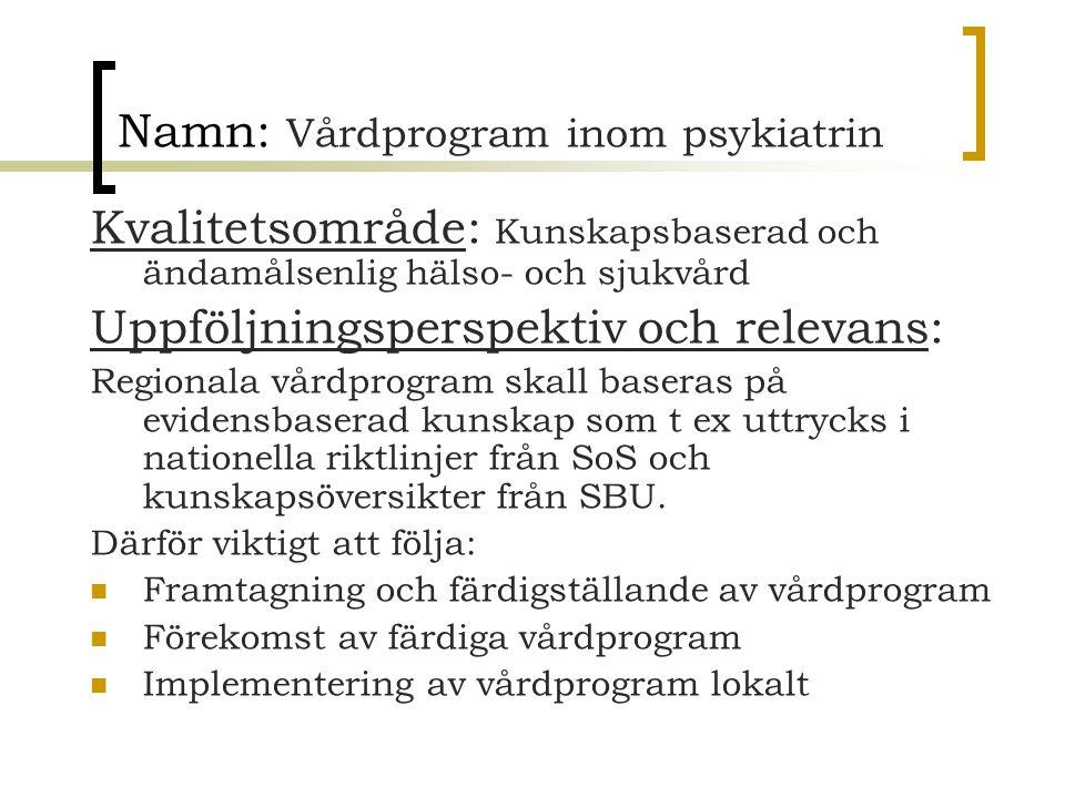Namn: Vårdprogram inom psykiatrin
