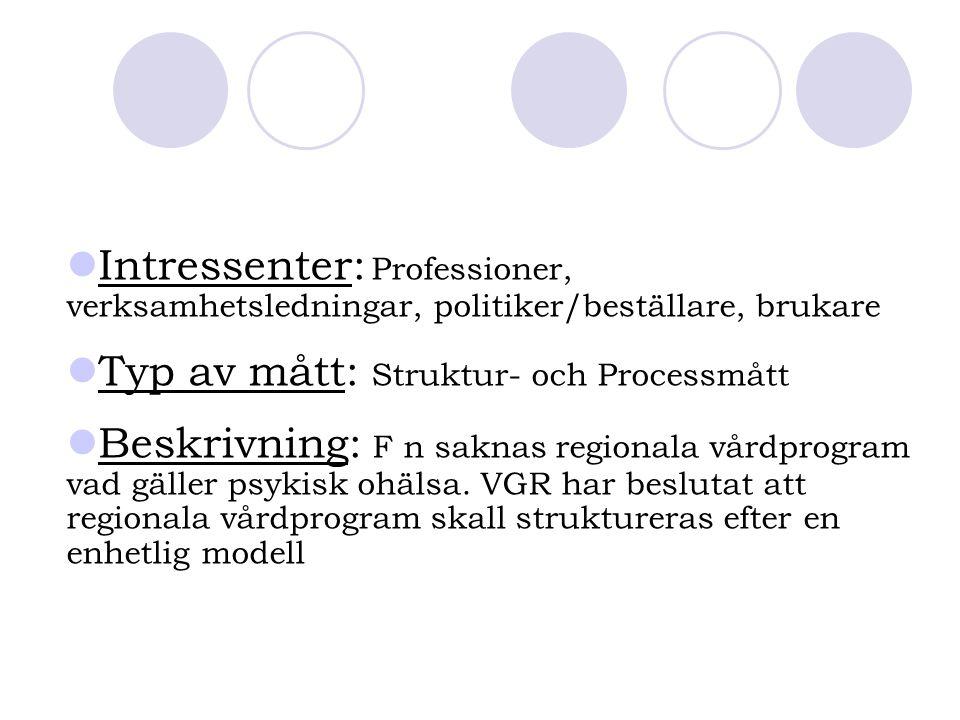 Intressenter: Professioner, verksamhetsledningar, politiker/beställare, brukare