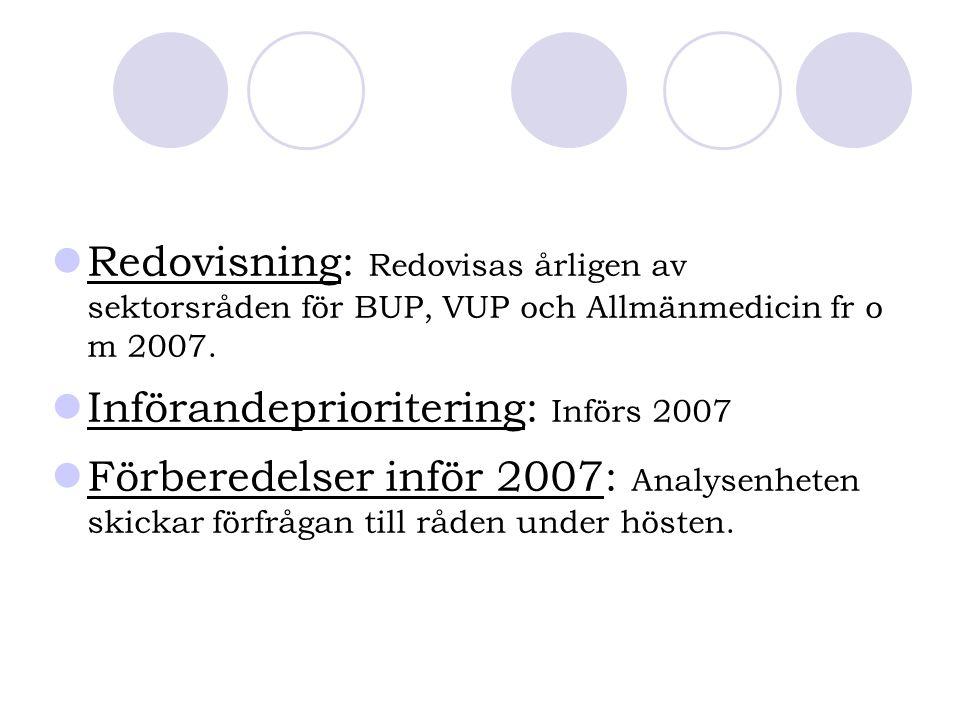 Redovisning: Redovisas årligen av sektorsråden för BUP, VUP och Allmänmedicin fr o m 2007.