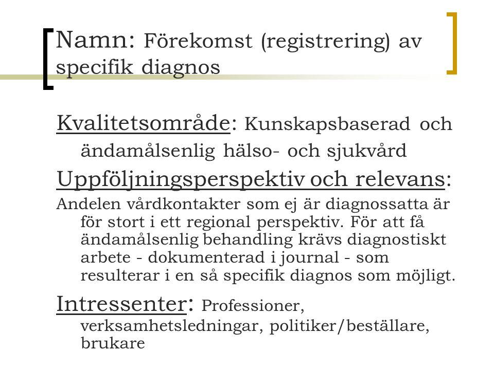 Namn: Förekomst (registrering) av specifik diagnos