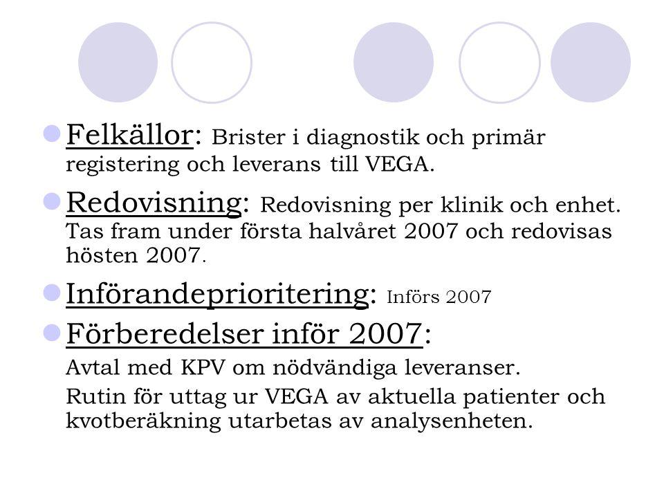 Införandeprioritering: Införs 2007 Förberedelser inför 2007: