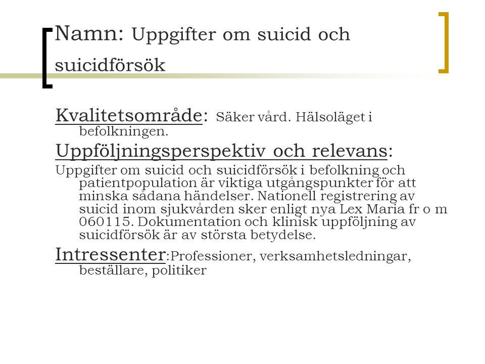 Namn: Uppgifter om suicid och suicidförsök