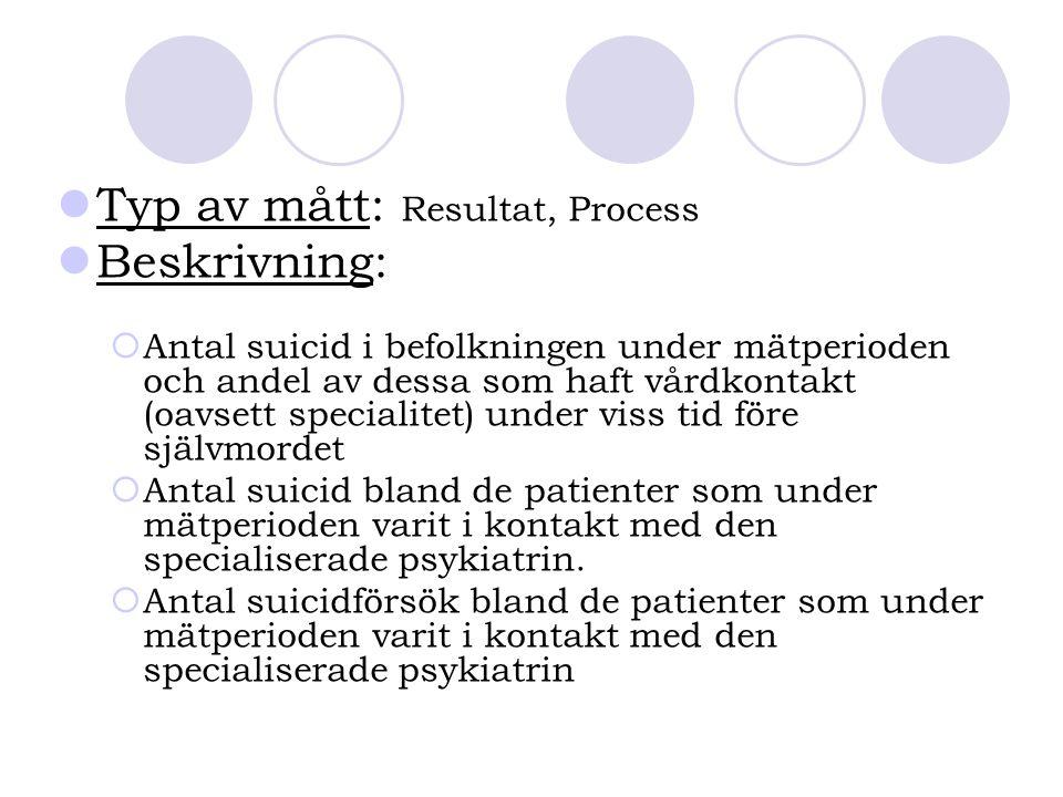 Typ av mått: Resultat, Process Beskrivning: