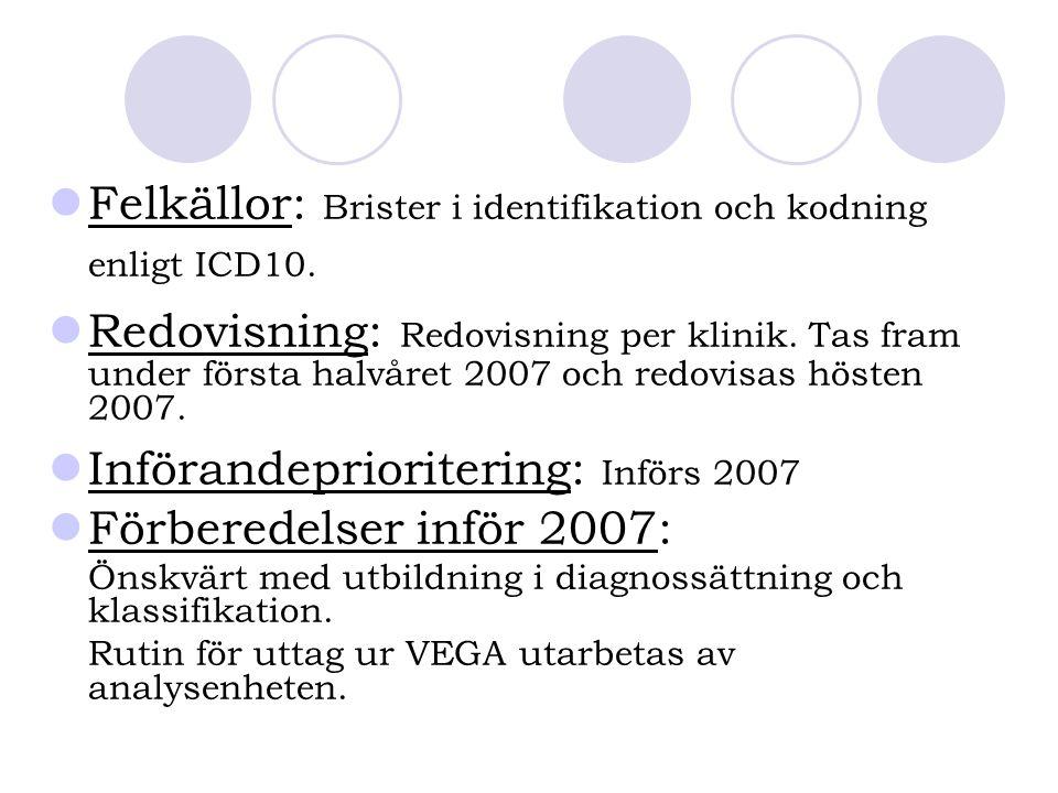 Felkällor: Brister i identifikation och kodning enligt ICD10.