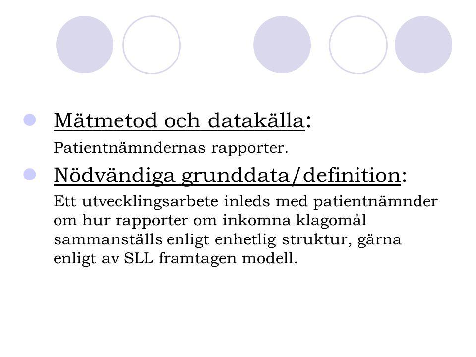 Mätmetod och datakälla: Nödvändiga grunddata/definition: