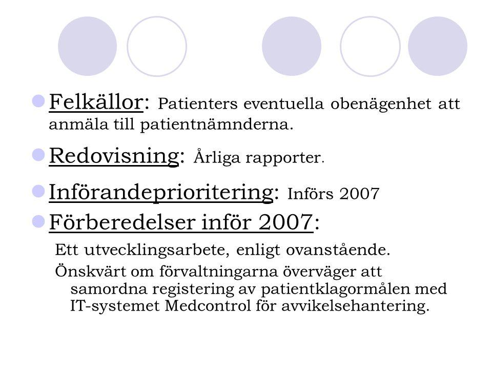 Redovisning: Årliga rapporter. Införandeprioritering: Införs 2007