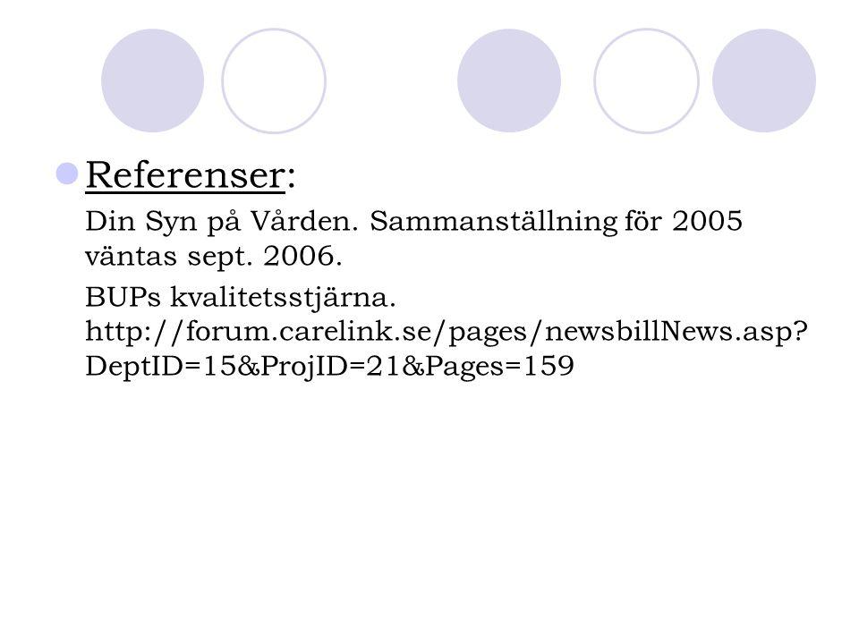 Referenser: Din Syn på Vården. Sammanställning för 2005 väntas sept. 2006.