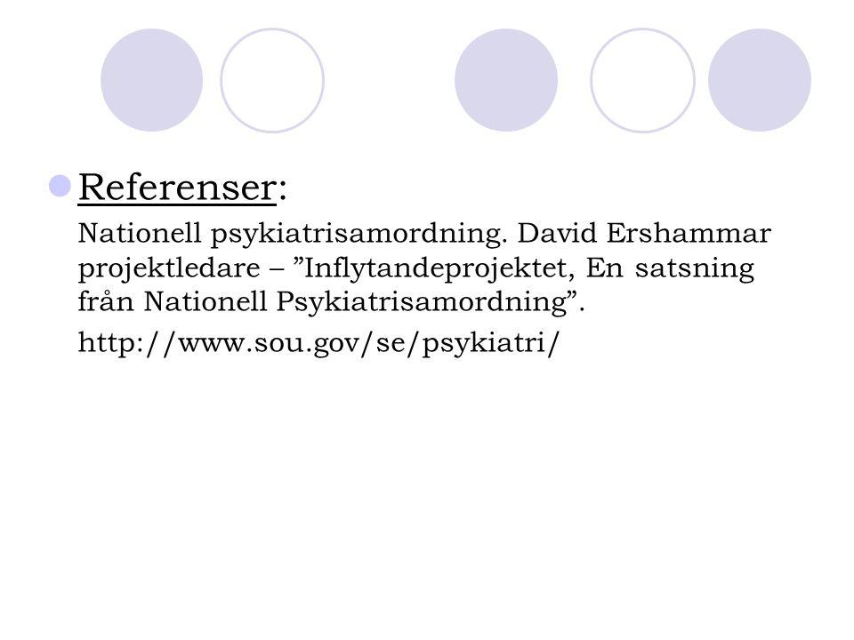 Referenser: Nationell psykiatrisamordning. David Ershammar projektledare – Inflytandeprojektet, En satsning från Nationell Psykiatrisamordning .