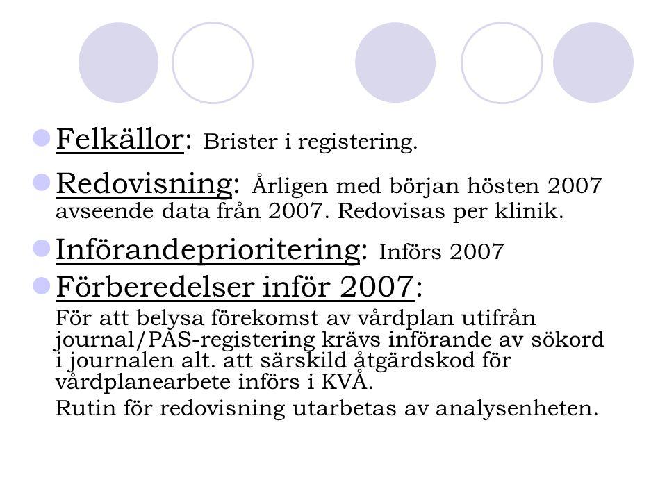 Felkällor: Brister i registering.