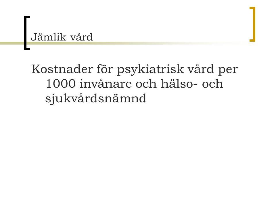 Jämlik vård Kostnader för psykiatrisk vård per 1000 invånare och hälso- och sjukvårdsnämnd
