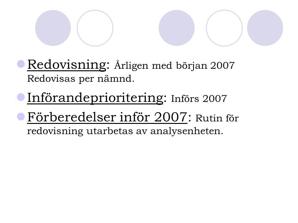 Redovisning: Årligen med början 2007 Redovisas per nämnd.
