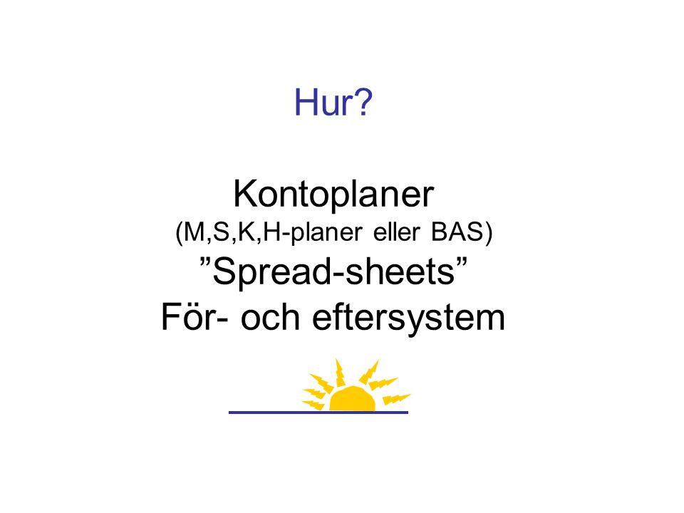 Hur Kontoplaner (M,S,K,H-planer eller BAS) Spread-sheets För- och eftersystem