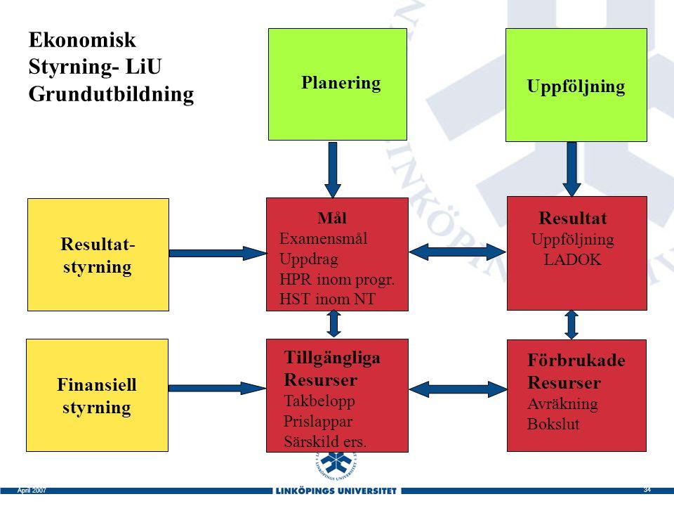 Ekonomisk Styrning- LiU Grundutbildning Uppföljning Planering Resultat